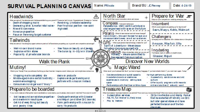 Survival Planning canvas