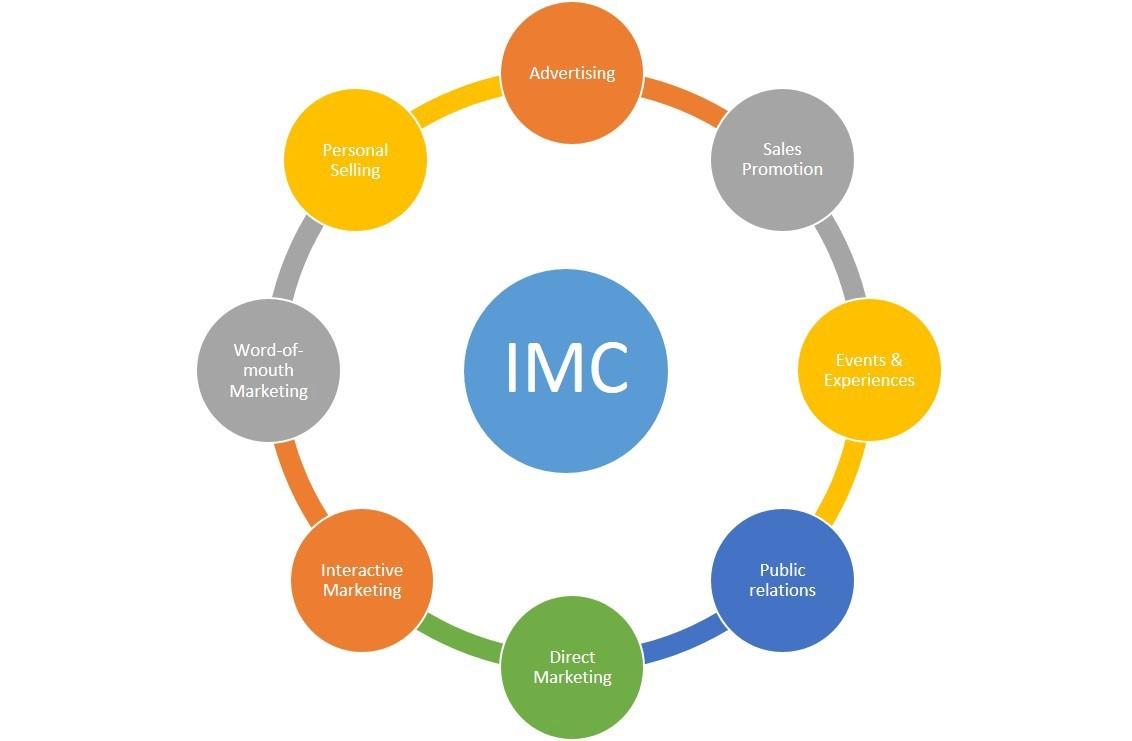imc-graphic
